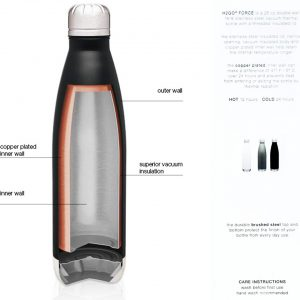 Cuvee 30A Branded h2go Force Stainless Steel Vacuum/Thermal Bottle - Cutaway View